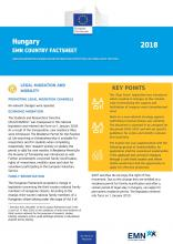 EMN Country Factsheet: Hungary 2018
