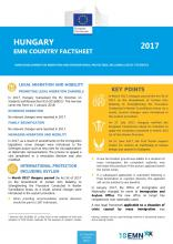 EMN Country Factsheet: Hungary 2017