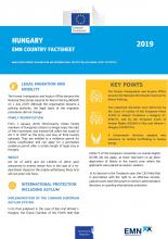 EMN Country Factsheet: Hungary 2019